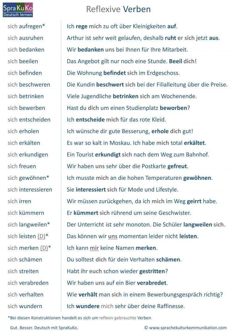 Verben Liste Reflexive Verben German Phrases German Grammar German Language
