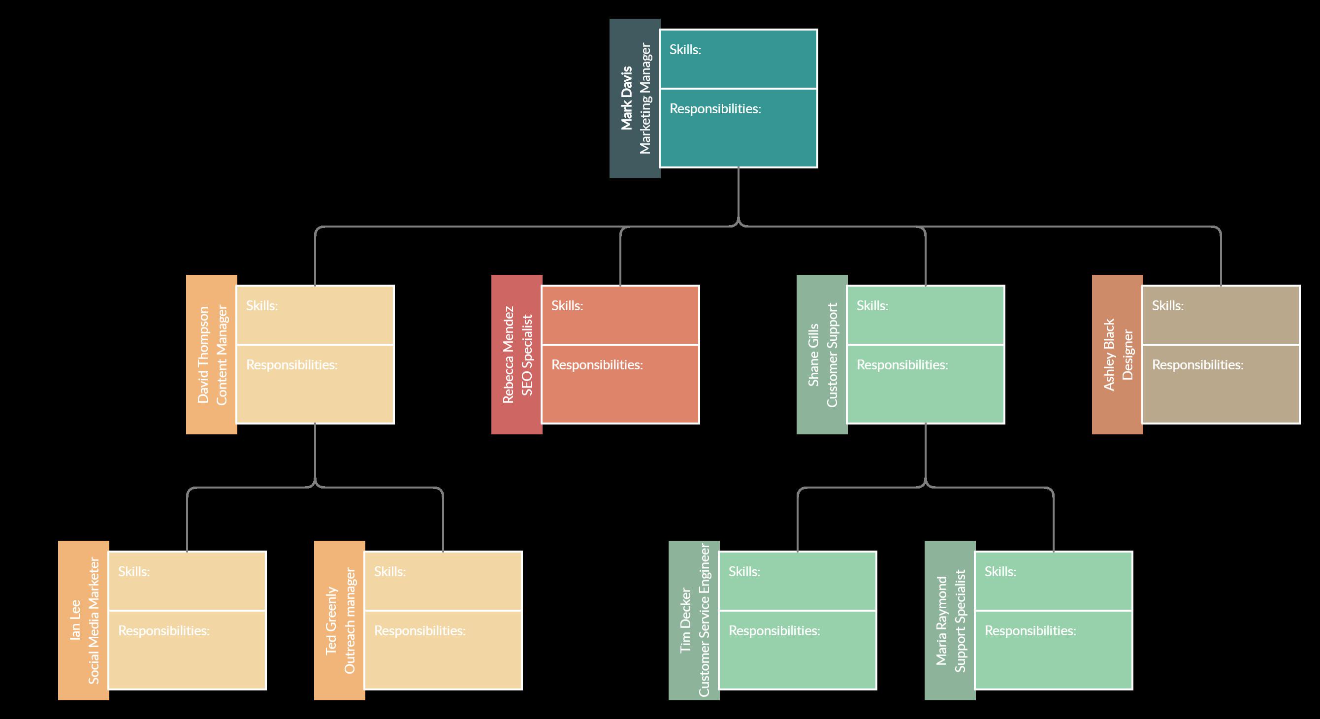 Pin On Organizational Chart Templates