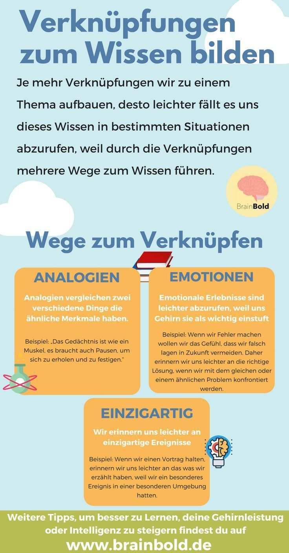 Mehr Tipps Zum Lernen Oder Verbesserung Der Gehirnleistung Findest Du Unter Brainbold De Brainbold Brain Ge Tipps Zum Lernen Vokabeln Lernen Studenten Leben