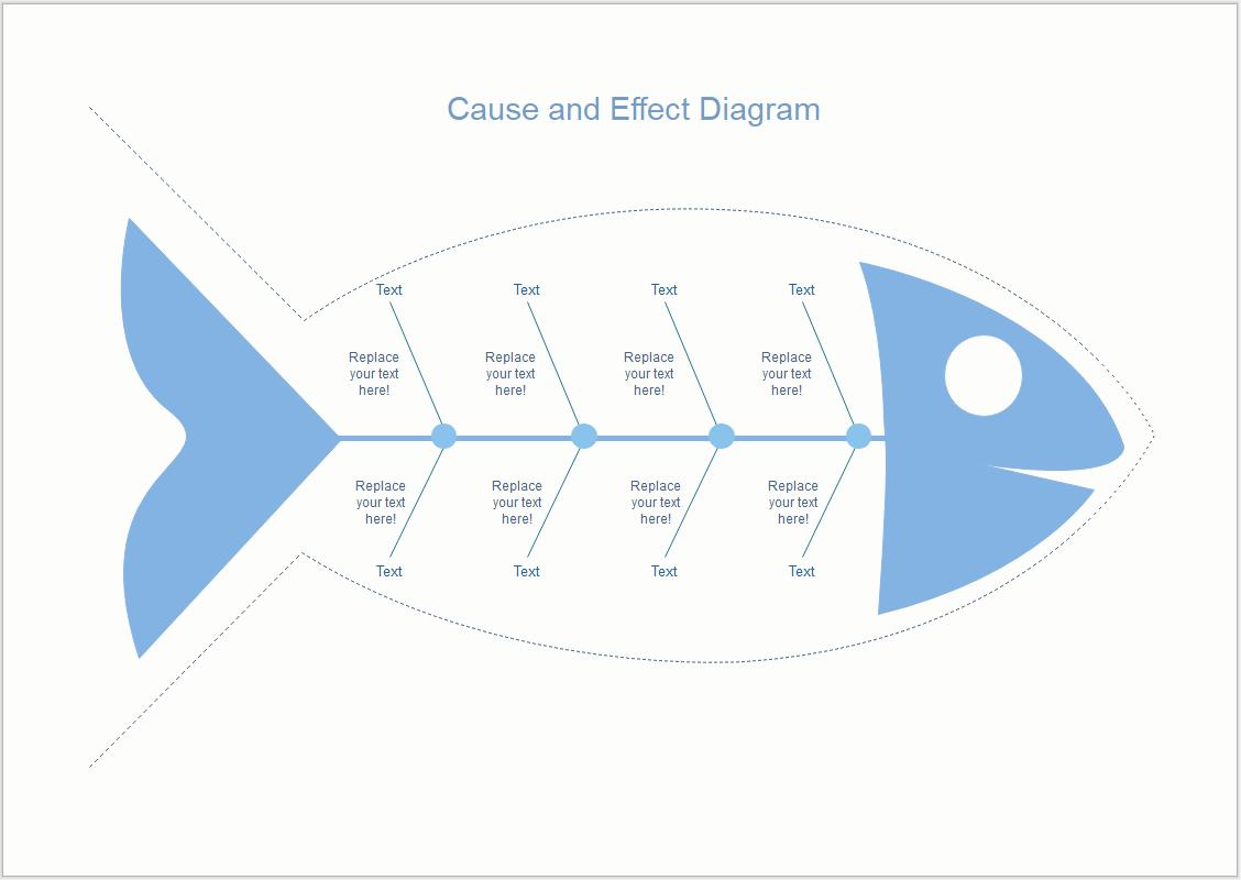 Ursache Wirkung Diagramm Diagramm Diagramm Erstellen Flussdiagramm