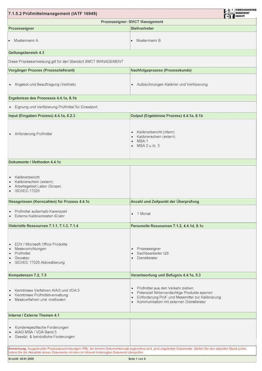 Qm Vorlagen Und Musterdokumentationen Iso 9001 U Iatf 16949