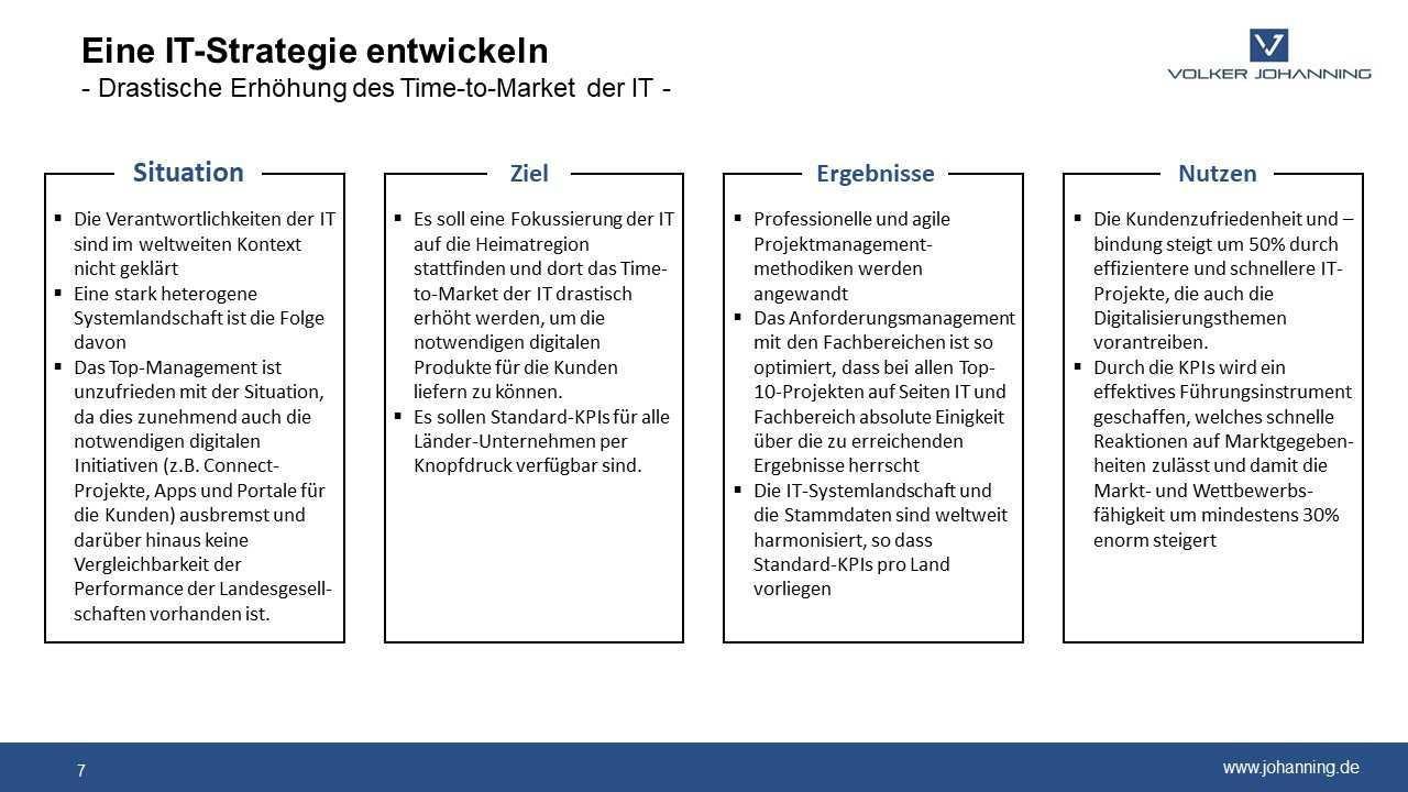 It Strategie It Roadmap It Vision Volker Johanning