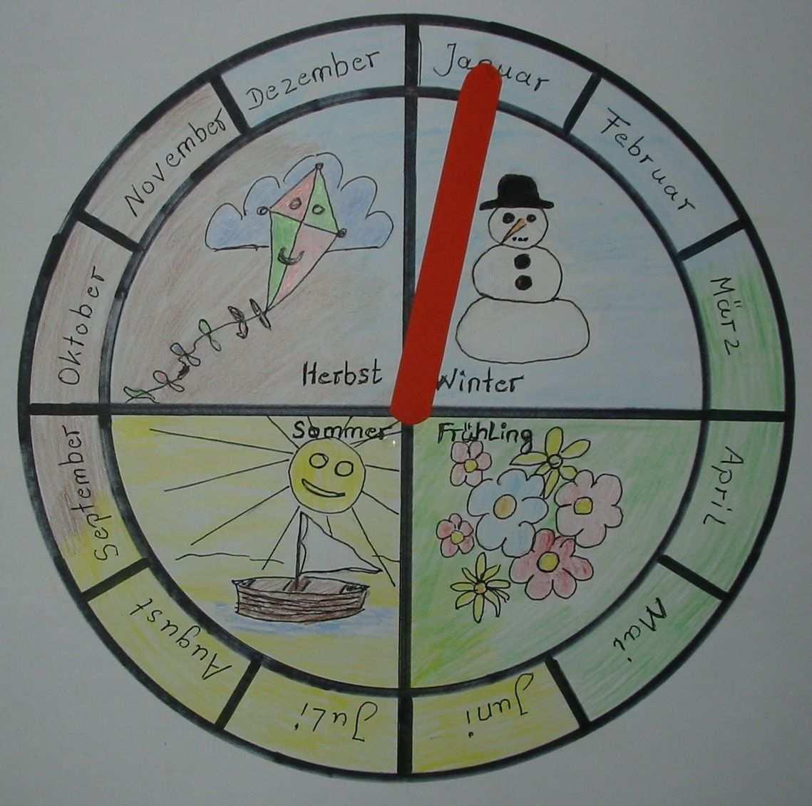 Jahreszeiten Uhr Jahreszeiten Kindergarten Jahreszeiten Grundschule