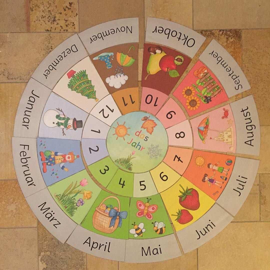Die Jahresuhr Steht Niemals Still 3 Stunden Spater Ideenreise Material Grundsch Kalender Fur Kinder Aktivitaten Fur Vorschulkinder Vorschulideen