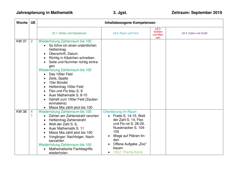 Jahresplanung Mathematik Unterrichtsmaterial Im Fach Mathematik Mathematik Unterrichtsmaterial Grundschule