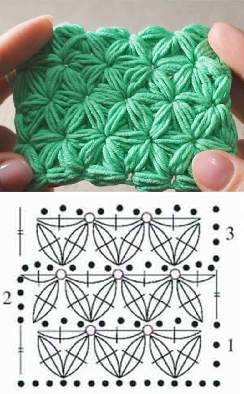 Stitch Archives Honorable Blog In 2020 Crochet Stitches Patterns Crochet Stitches Tutorial Crochet Stitches