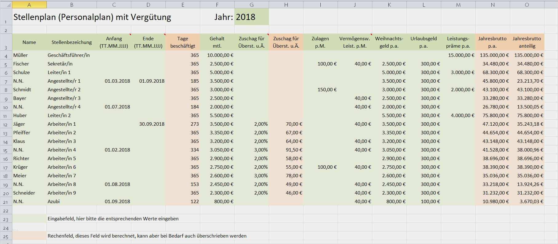 38 Suss Personalkostenplanung Excel Vorlage Abbildung Excel Vorlage Anschreiben Vorlage Vorlagen