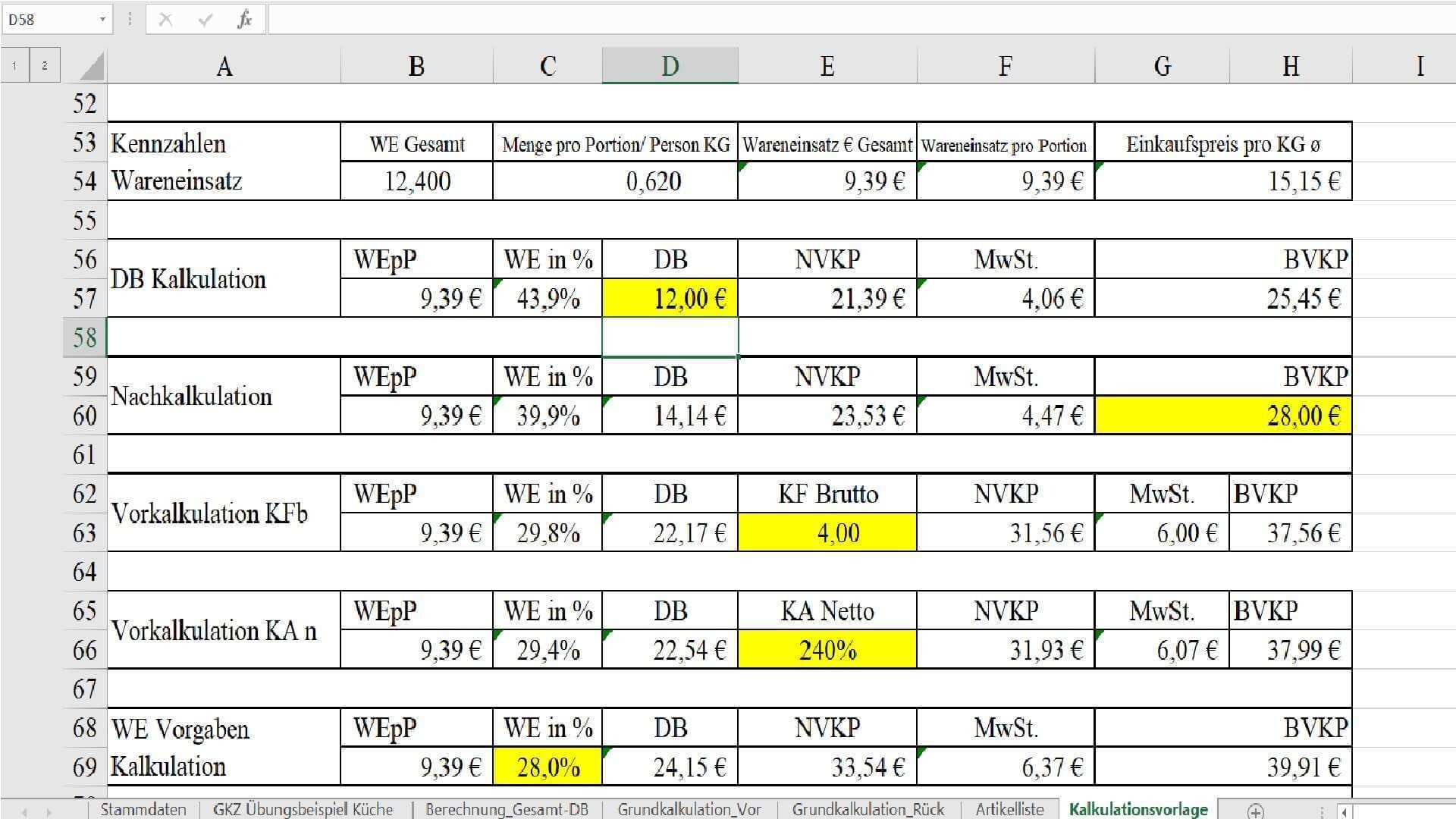 Kalkulation Von Veranstaltungen Banketten Und All Inklusiv Feiern