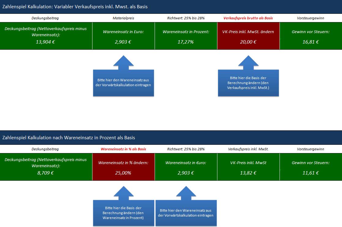 Excel Speisenkalkulation Fur Gastronomie Kalkulation Fur Das Gastgewerbe