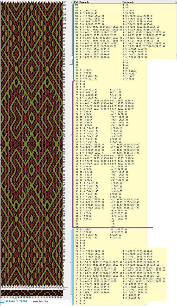 40 Tarjetas 3 Colores 28 Movimientos De Inicio Y Final Repite Secuencia De 54 Movimientos Sed 382 Disenado Brettchenweben Brettchenweben Muster Webmuster