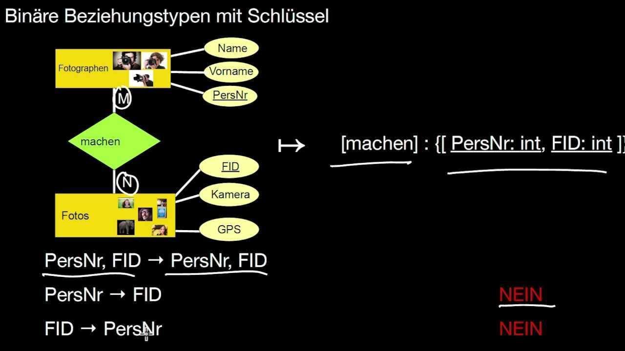 13 59 Funktionale Abhangigkeiten Functional Dependencies Fd Youtube