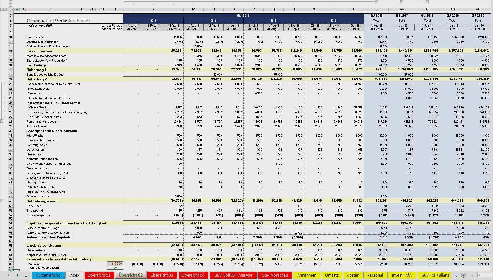 Gewinn Und Verlustrechnung Vorlage 31 Best Of Sie Konnen Anpassen In Ms Word In 2020 Rechnung Vorlagen Verlust
