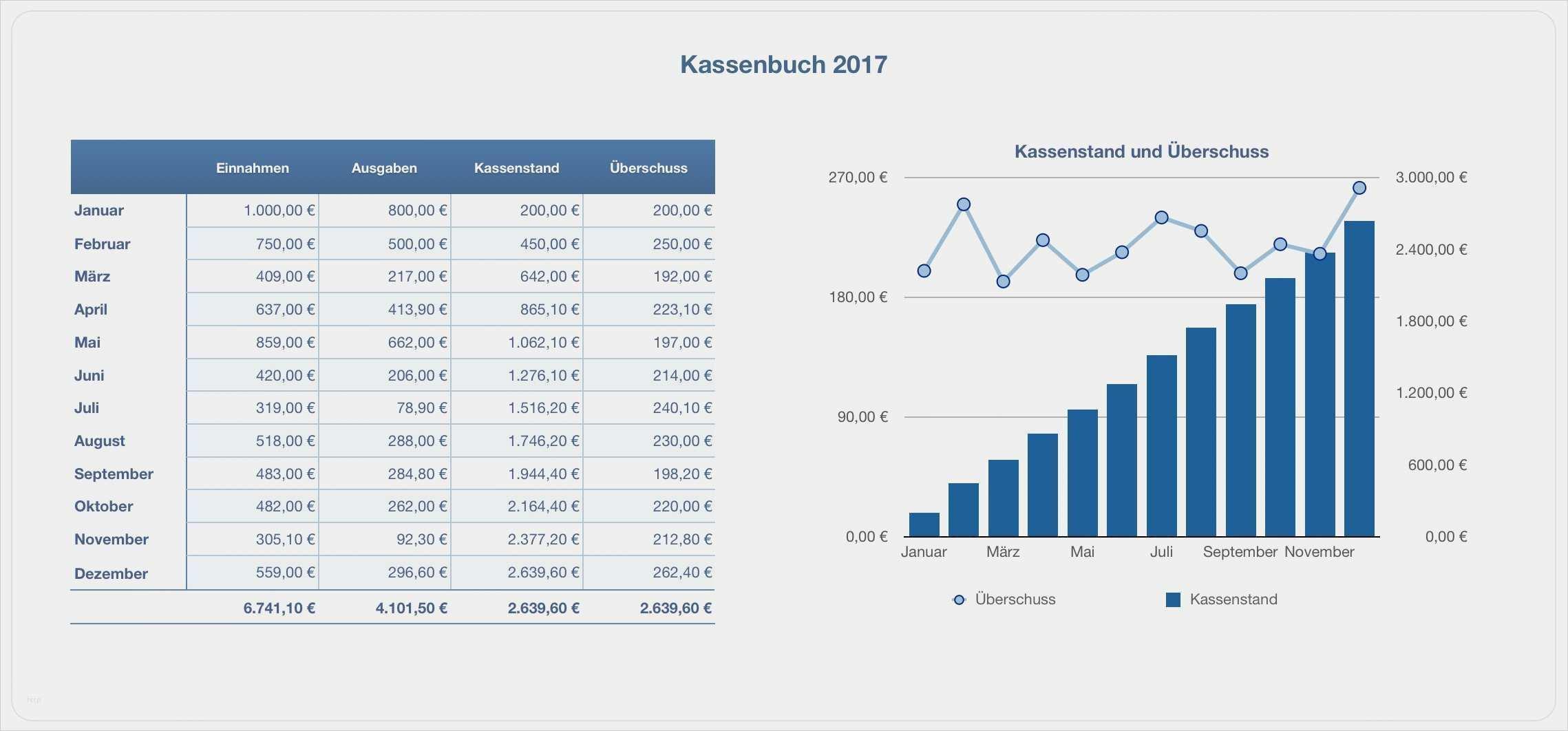 29 Erstaunlich Kassenbuch Vorlagen Modelle In 2020 Kassenbuch Vorlage Kassenbuch Vorlagen