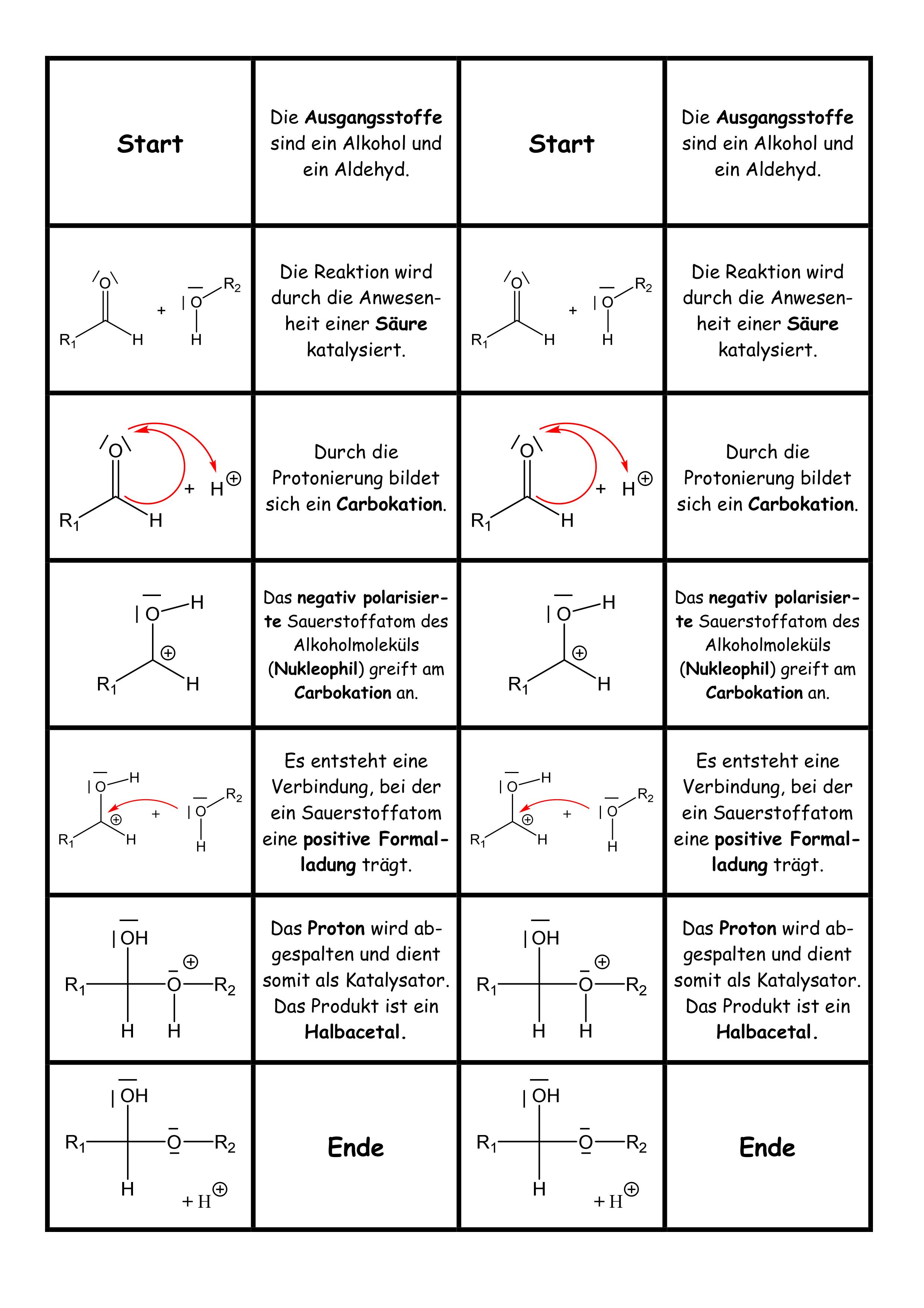 Domino Halbacetalbildung Mechanismus Unterrichtsmaterial Im Fach Chemie Chemieunterricht Lernen Unterrichtsmaterial