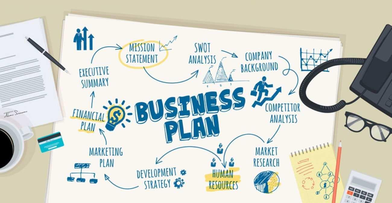 Sammlung Kostenloser Businessplan Vorlagen Fur Ihre Grundung