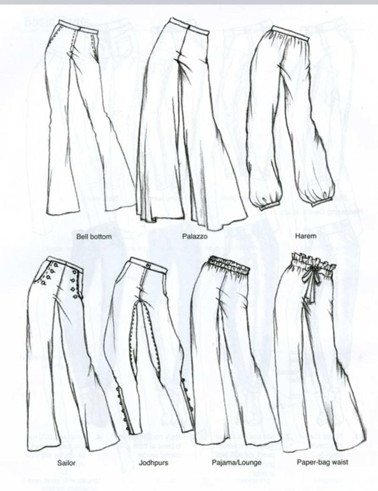Kleider Zeichnen Vorlage In 2020 Fashion Design Sketches Fashion Drawing Sketches Fashion Design Sketchbook