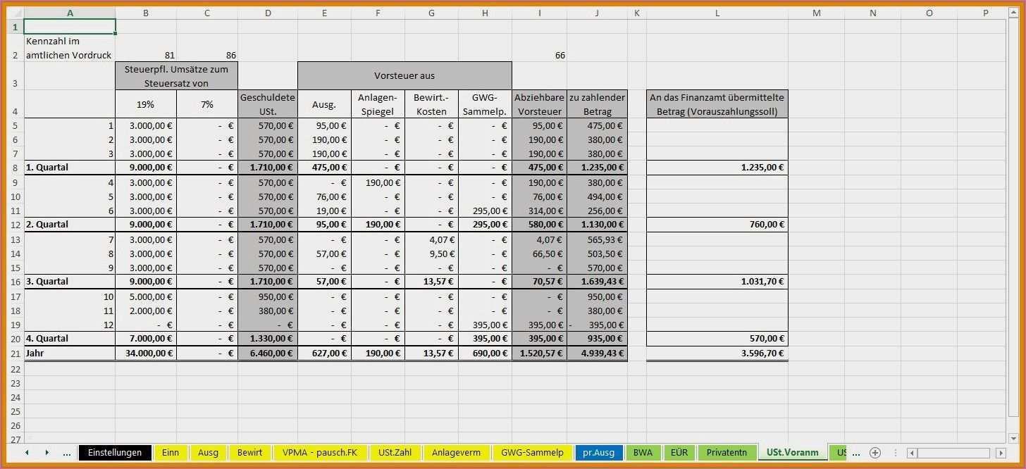 Kleinunternehmer Inhaber Rechnung Muster Ihk Rechnung Muster Finanzen Businessplan Vorlage