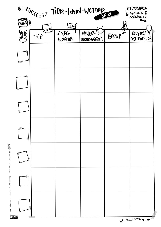 Tier Land Wetter Kritzelnotizen Unterrichtsmaterial Im Fach Fachubergreifendes Sketch Note Unterrichtsmaterial Vorlagen