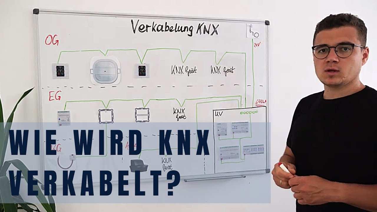 Verkabelung Knx Empfehlung Der Struktur Im Efh Knx Fur Anfanger Folge 2 Smarthome Youtube