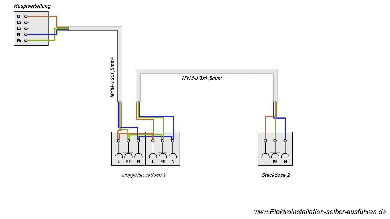Schaltplan Zusatzliche 230v Steckdose Anschliessen Elektroinstallation Steckdosen Schaltplan