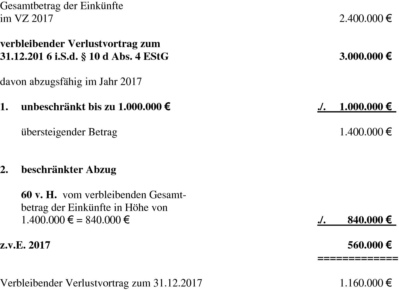 Verlustabzugverlustabzug Und Sbeschrankungen Nach 8c Kstg Springerlink