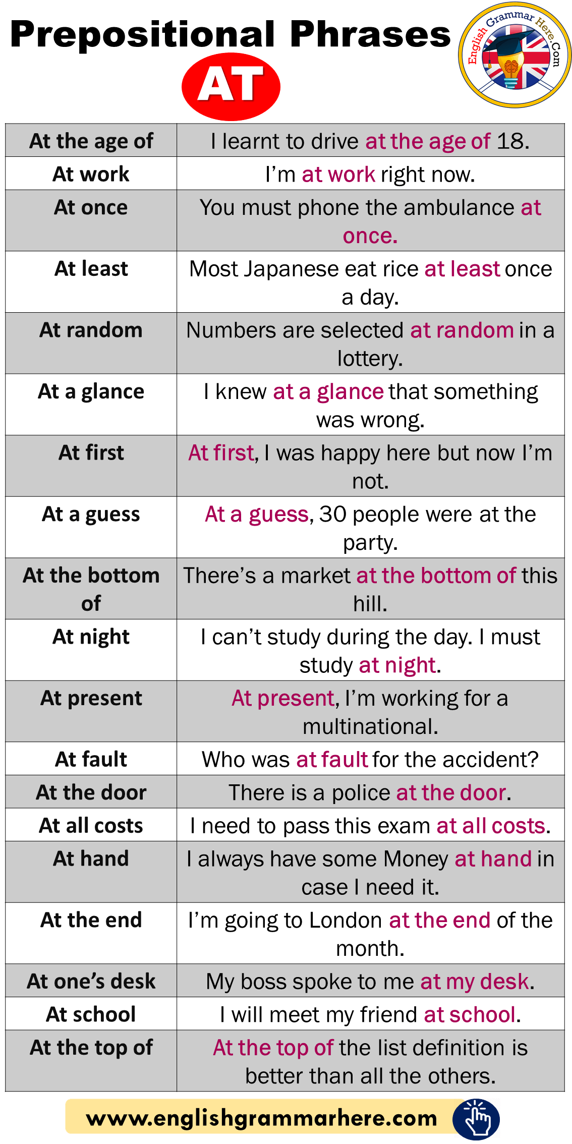Prepositional Phrases At Example Sentences English Grammar Here Prepositional Phrases English Vocabulary Words English Prepositions