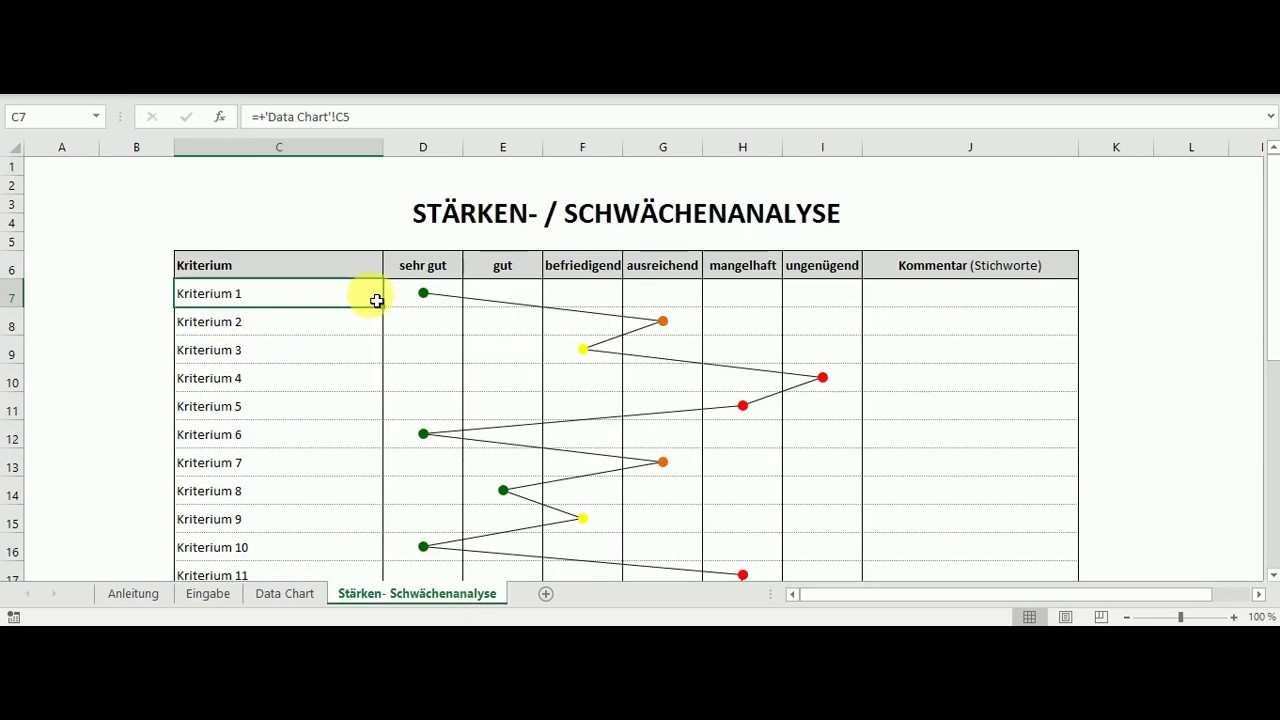 Excel Vorlage Starken Schwachen Analyse Youtube