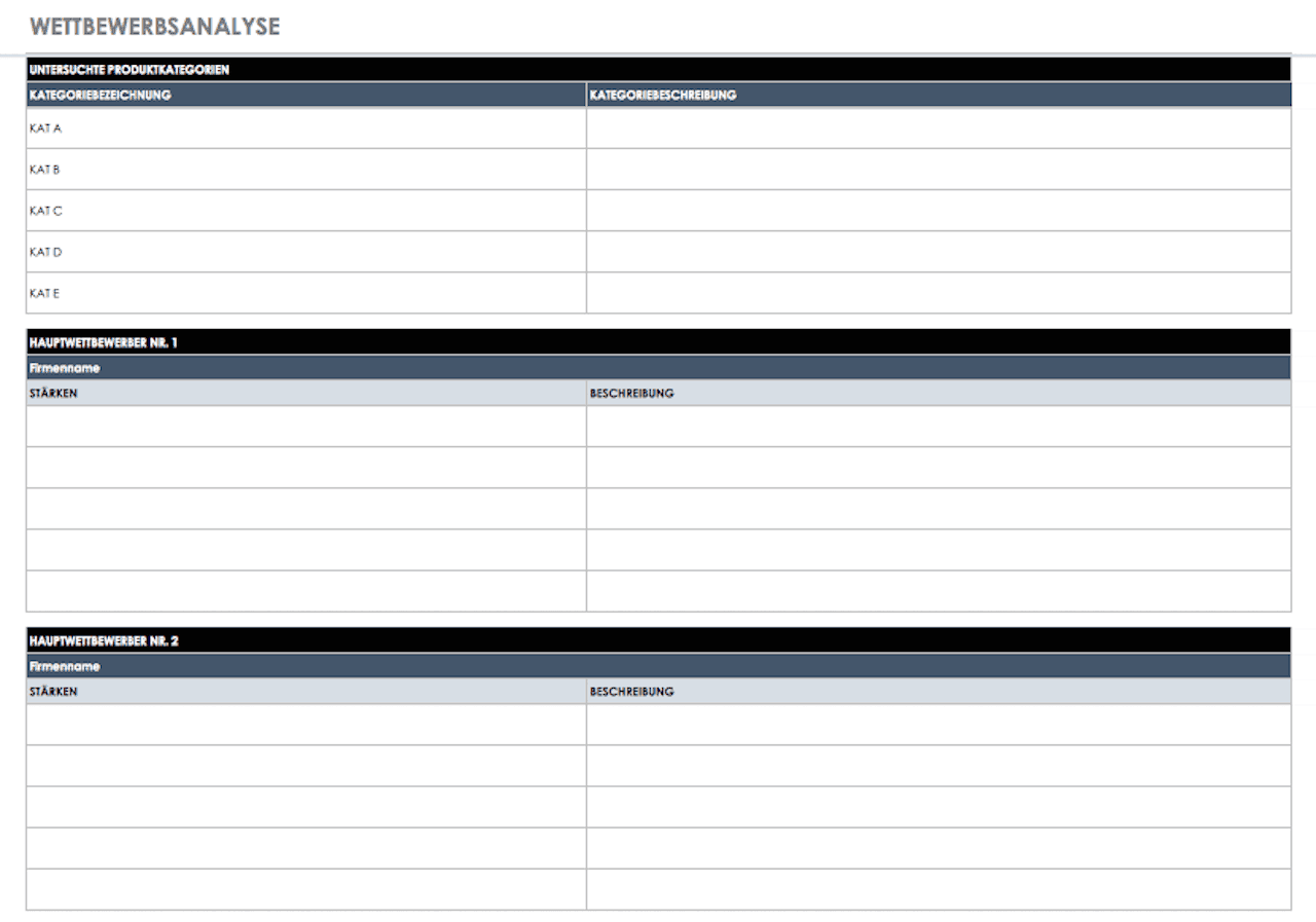 Kostenlose Excel Vorlagen Marketingplanung Smartsheet