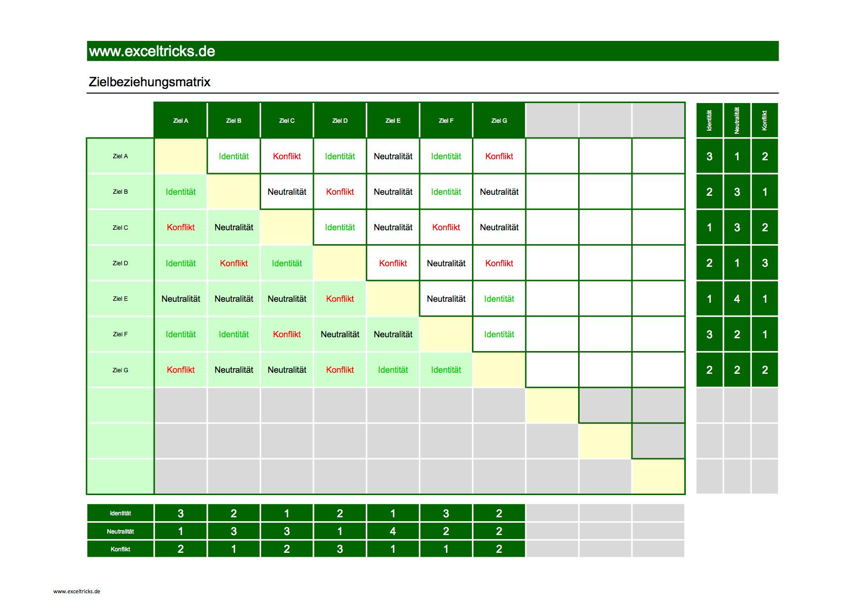Zielbeziehungsmatrix Wie Stehen Die Ziele Zueinander In Beziehung Exceltricks