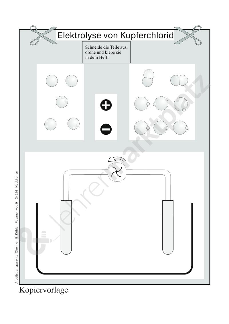 Arbeitsblatt Elektrolyse Von Kupferchlorid Losung Alternative Unterrichtsmaterial Im Fach Chemie Arbeitsblatter Chemie Chemieunterricht