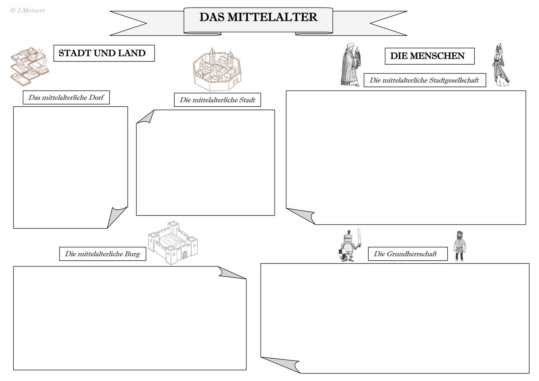 Advanced Organizer Mittelalter Unterrichtsmaterial Im Fach Geschichte Unterrichtsmaterial Arbeitsblatter Mittelalter