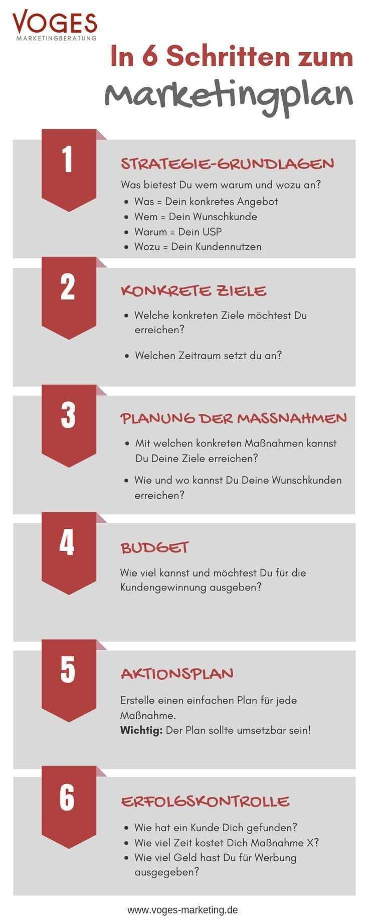 Marketingplan Erstellen In 6 Schritten Zum Fertigen Marketingkonzept Positionierung Marketing Marketing Konzept Marketingplan Marktstrategien
