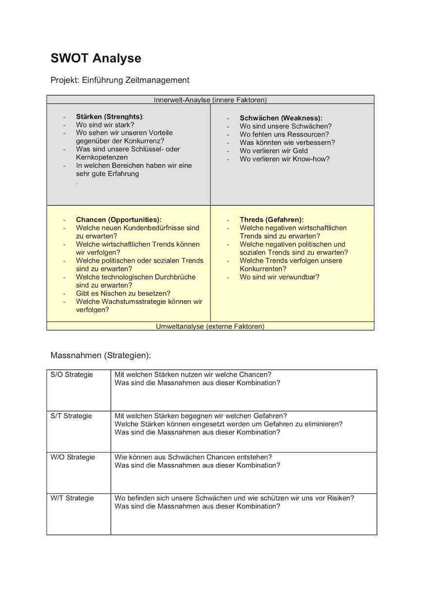 Swot Analyse Vorlage Word Excel Powerpoint Swot Analyse Swot Personalfuhrung