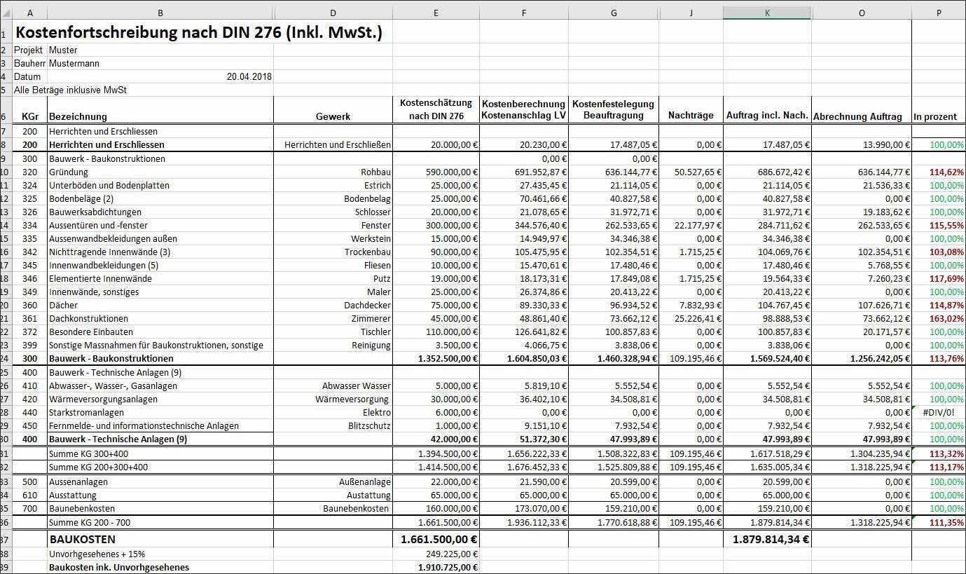 Leistungsstarkes Kostenmanagement Mit Kostenfortschreibung