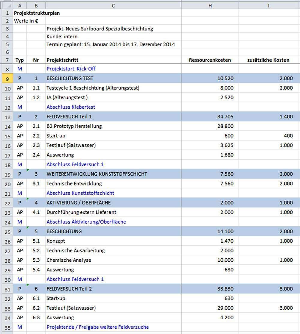 Beispiel Und Vorlage In 5 Schritten Den Kostenplan In Excel Erstellen