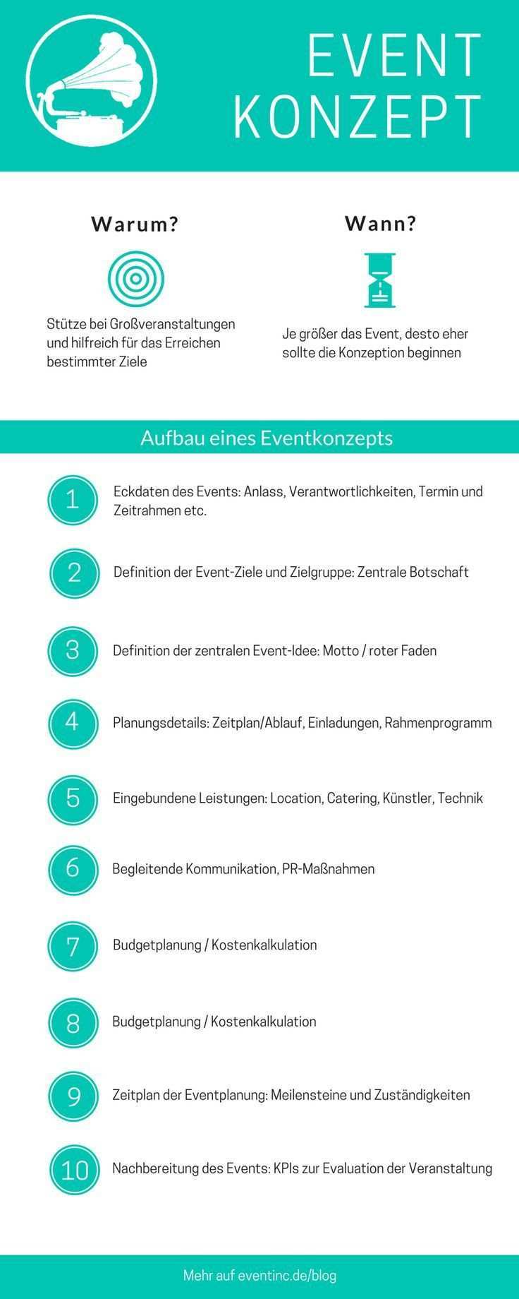 10 Aspects Of An Event Concept What You Need To Know When Developing A Concept Aspects Concept Developing Event Konzept Event Planung Veranstaltung