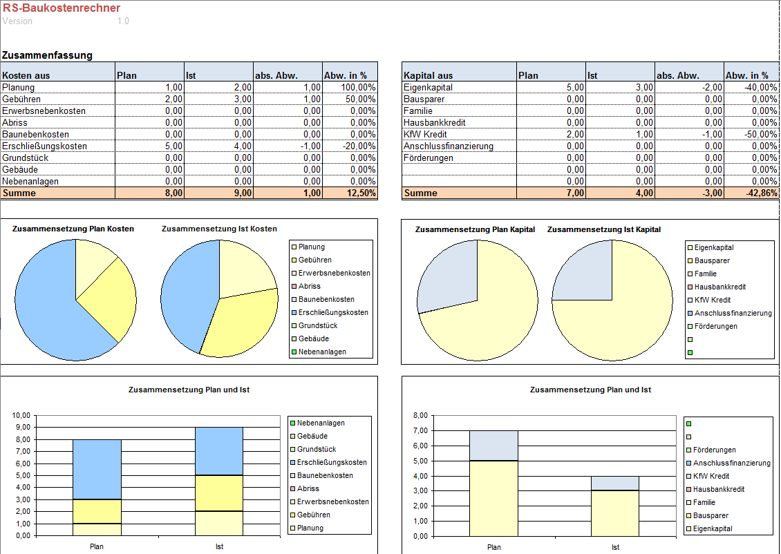 Baukostenrechner In Excel Kalkulation Und Steuerung Ihrer Baukosten