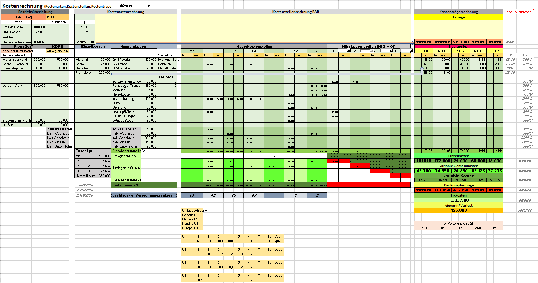 Monatliche Deckungsbeitragsrechnung Mit Excel