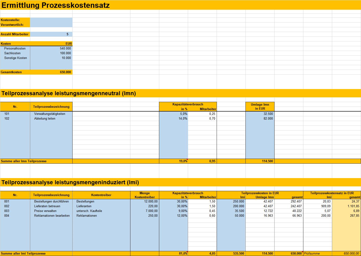 Prozesskostenrechnung Ermittlung Prozesskostensatz