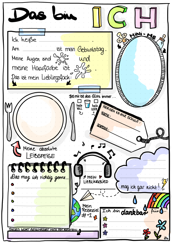 Das Bin Ich Kreativer Steckbrief Ubergang Sketchnotes Lehrerordner Lernen Tipps Schule Soziales Lernen