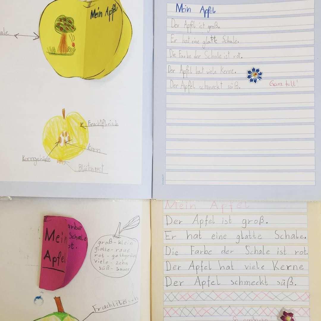 So Sieht Bei Uns Zum Beispiel Kreatives Schreiben Aus Wir Sehen Uns Einen Korb Mit Apfeln An Und Vergleichen Sie Manche Sind Rau Glatt Gross Klein Anfang