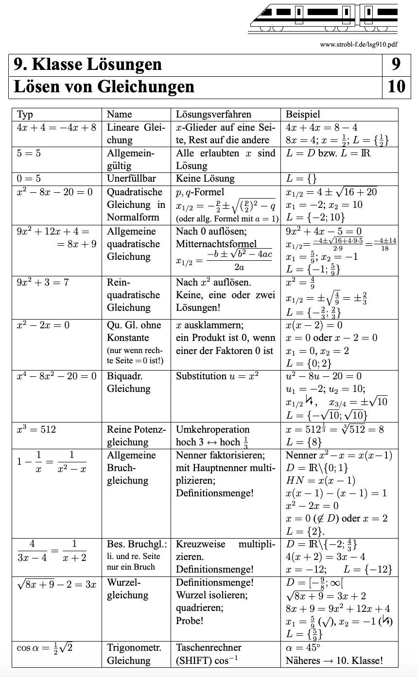 Gleichungen Losen Ubungen Und Aufgaben Mit Losungen Pdf Download Nachhilfe Mathe Mathe Unterrichten Lernen Tipps Schule