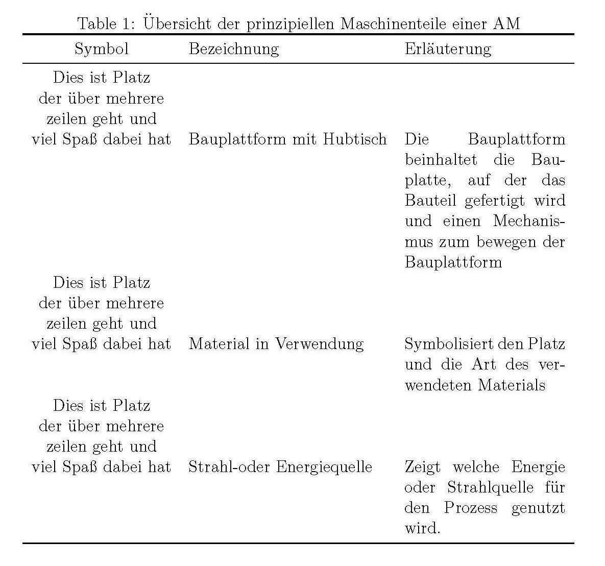 Tabelle Mit Tabularx Fur Automatischen Zeilenumbruch Wie Z Latex Forum