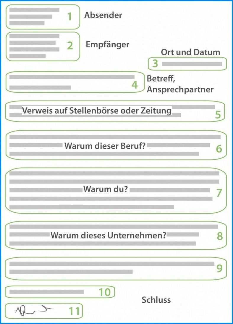 Formeller Brief Schreiben Zeilenabstand Bewerbung Schreiben Bewerbungsschreiben Bewerbungsschreiben Muster