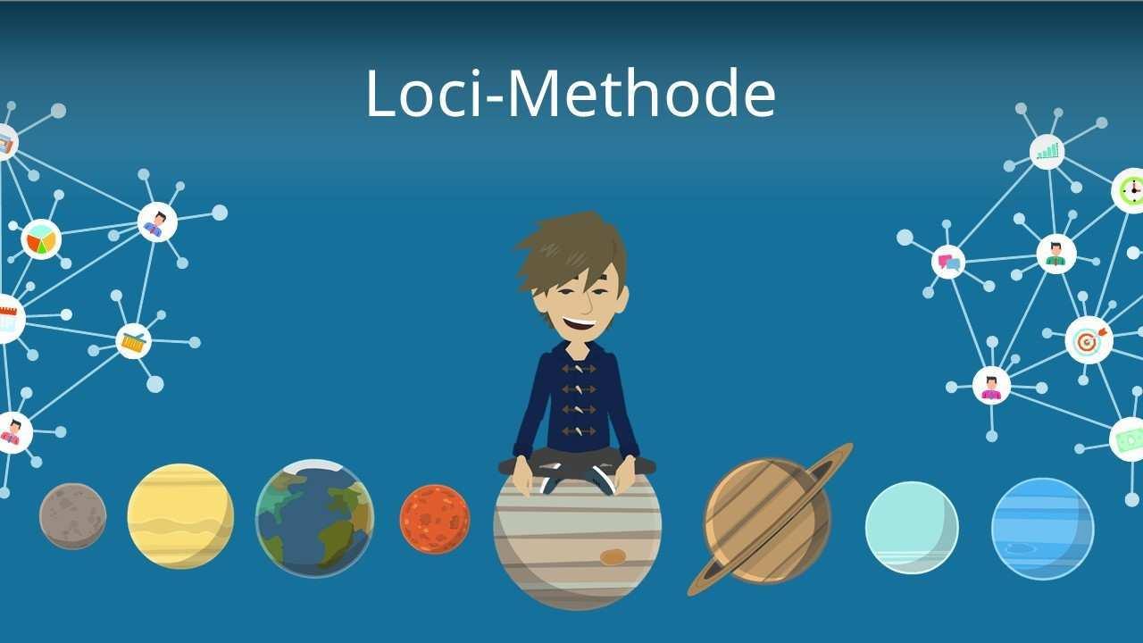 Loci Methode Einfach Erklart Mit Video