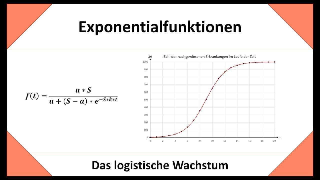 Logistisches Wachstum Allgemeine Formel Und Beispielaufgabe E Funktion Exponentialfunktion Youtube