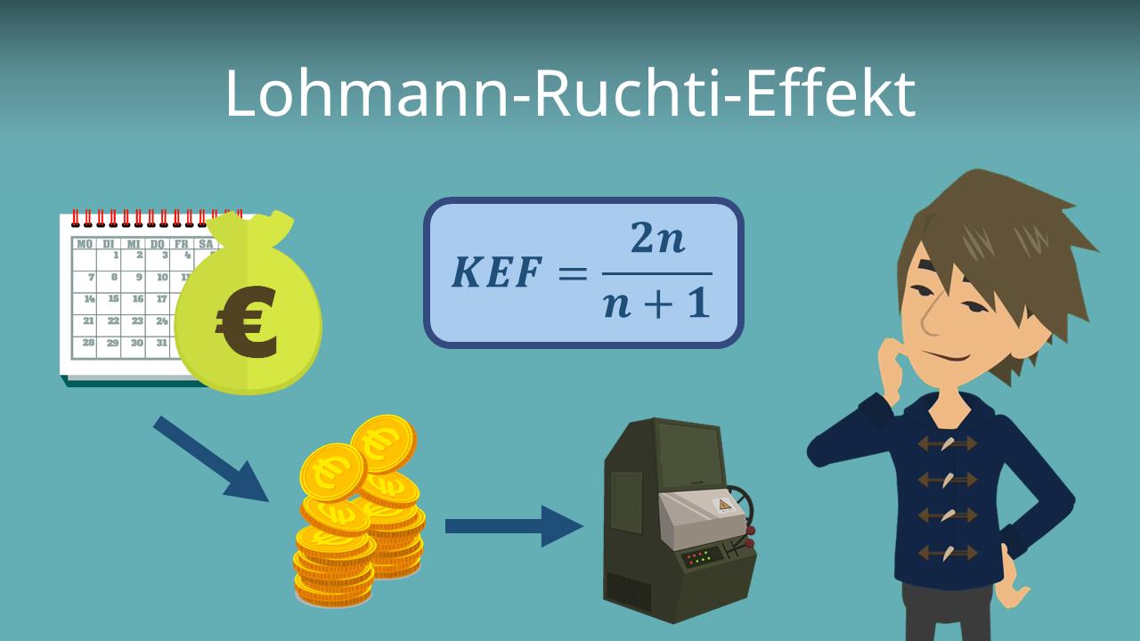 Lohmann Ruchti Effekt Definition Und Beispiele Mit Video
