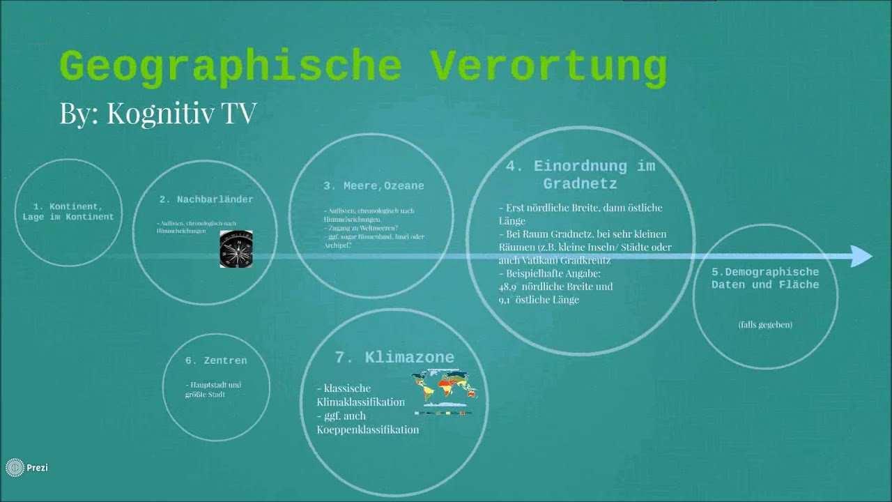 Verortung Erdkunde Geographie Abitur Wissen Youtube