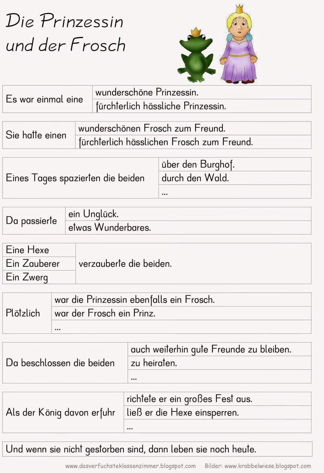 Entscheidungsgeschichte Die Prinzessin Und Der Frosch Marchen Grundschule Deutsch Lernen Bildergeschichten Grundschule