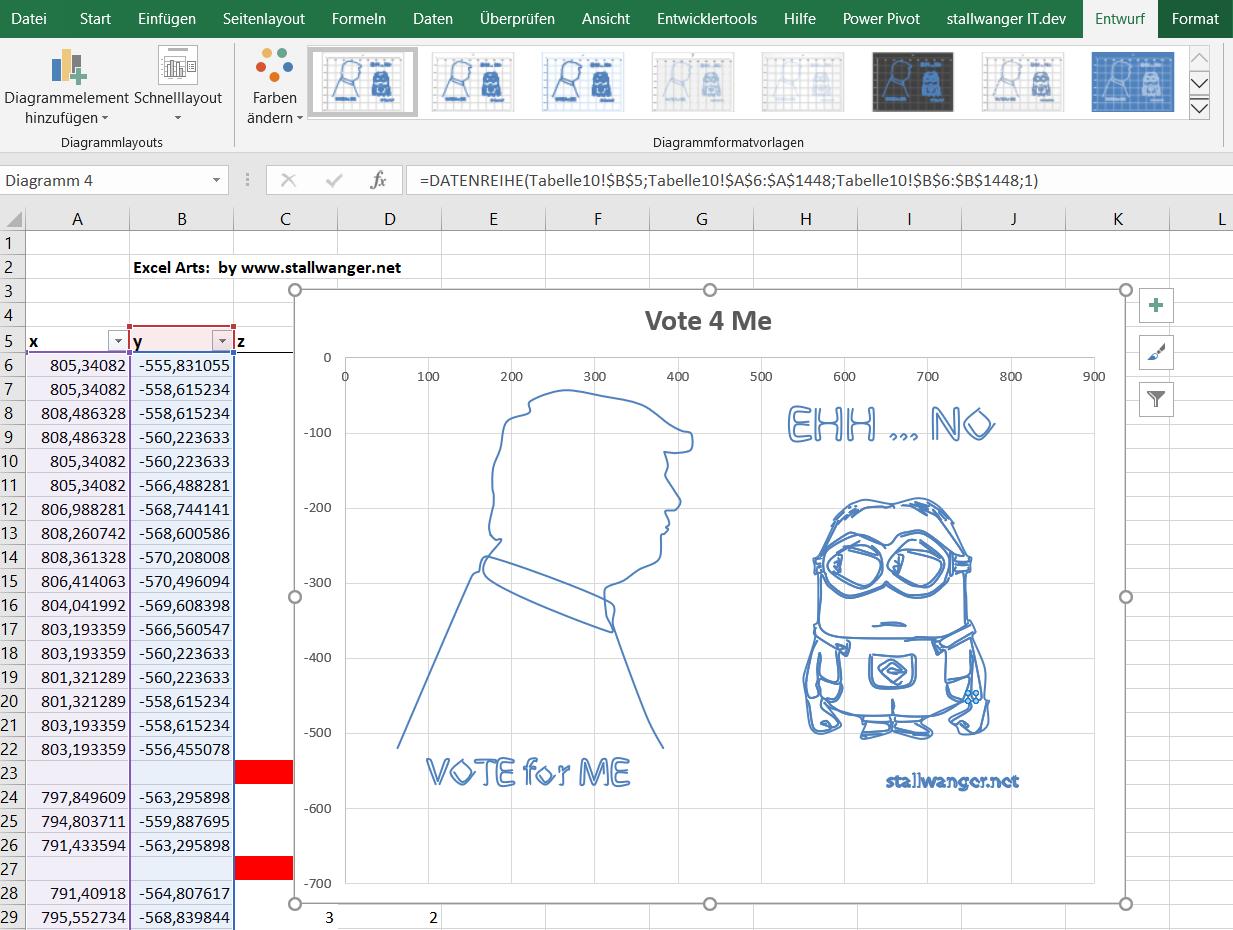 Pin Auf Excel Design